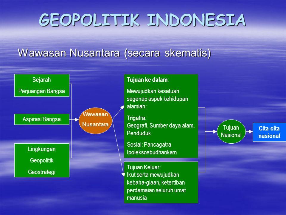GEOPOLTIK INDONESIA Konsepsi Dasar Wawasan Nasional DIRI BANGSA SEJARAH BUDAYA KONSTITUSI UUD BANGSABANGSA ASPIRASIASPIRASI WAWASAN NASIONALWAWASAN NASIONAL TUJUAN NASIONAL LINGKUNGAN (GEOGRAFI) DRIVES MOTIVE FALSAFAH IDIOLOGI