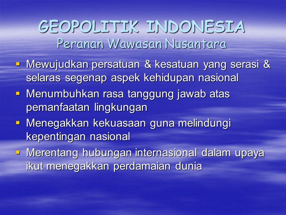 GEOPOLITIK INDONESIA Wawasan Nusantara (secara skematis) Sejarah Perjuangan Bangsa Aspirasi Bangsa Lingkungan Geopolitik Geostrategi Wawasan Nusantara