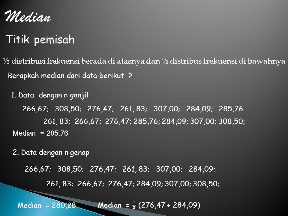 Median Titik pemisah ½ distribusi fr e kuensi berada di atasnya dan ½ distribus frekuensi di bawahnya 266,67; 308,50; 276,47; 261, 83; 307,00; 284,09;