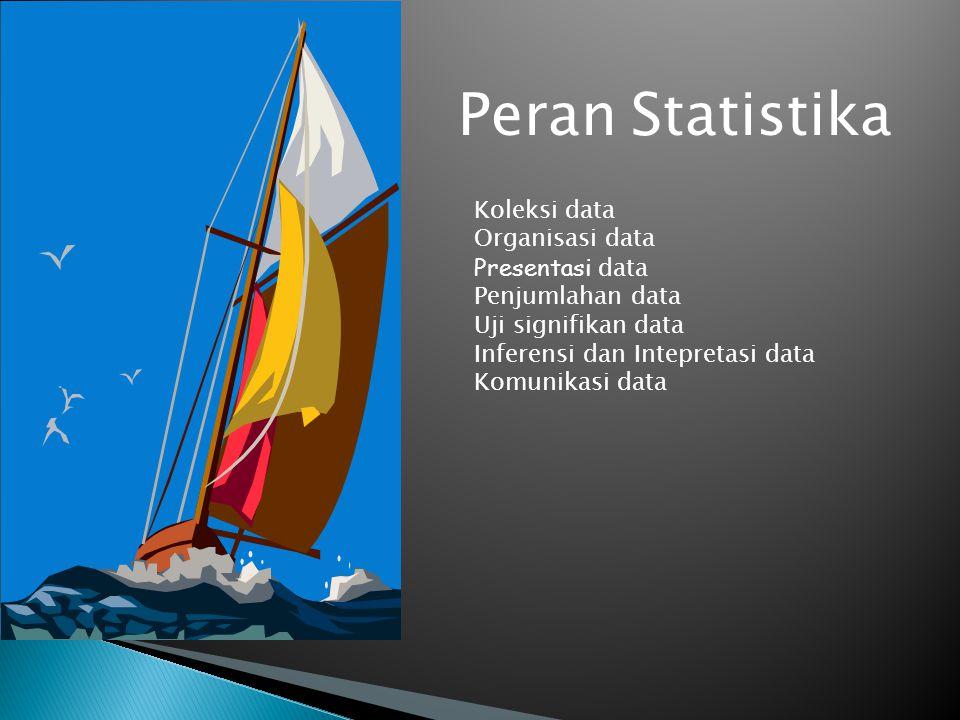 1.Data : Kumpulan angka / bilangan merupakan transformasi informasi tentang populasi sehinga populasi dapat dievaluasi Peubah / variabel acak Kumpulan angka / bilangan Keragaman