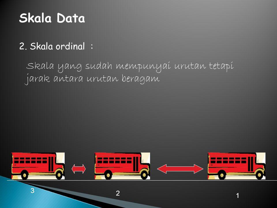 2. Skala ordinal : Skala yang sudah mempunyai urutan tetapi jarak antara urutan beragam Skala Data 1 2 3