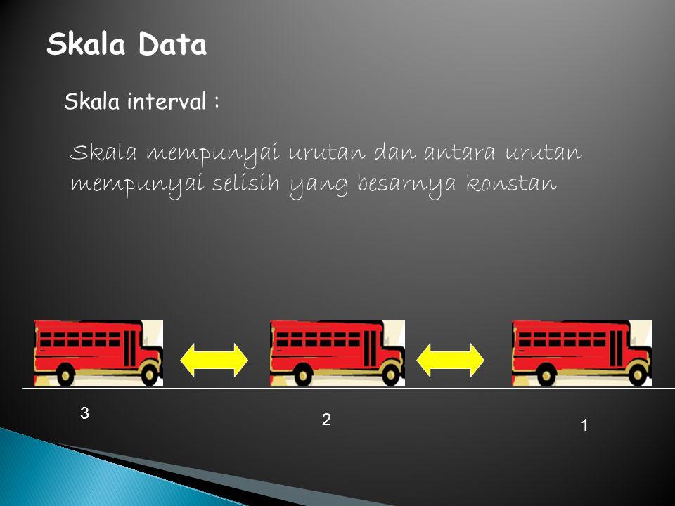 Skala rasio : Skala Data Skala mempunyai urutan, antara urutan mempunyai selisih yang besarnya konstandan mempunyai titik awal