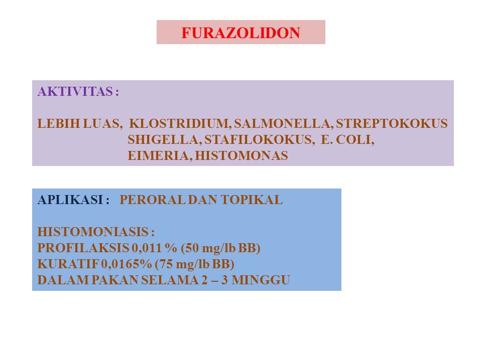 FURAZOLIDON AKTIVITAS : LEBIH LUAS, KLOSTRIDIUM, SALMONELLA, STREPTOKOKUS SHIGELLA, STAFILOKOKUS, E. COLI, EIMERIA, HISTOMONAS APLIKASI : PERORAL DAN