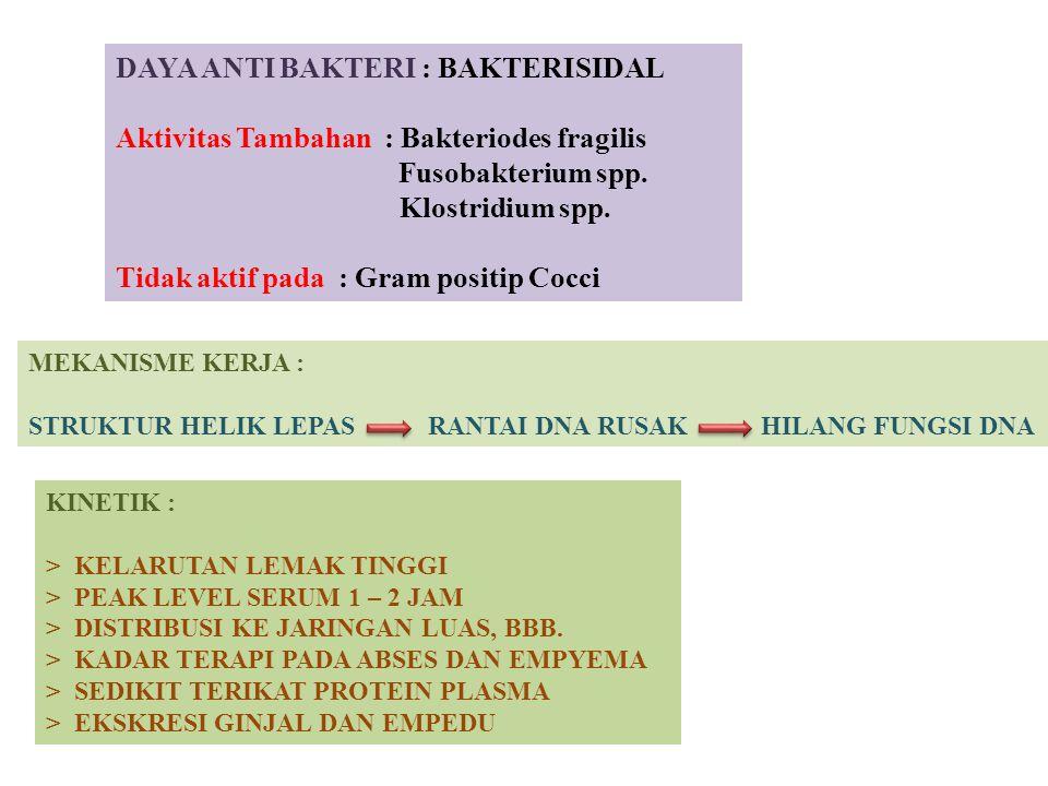 DAYA ANTI BAKTERI : BAKTERISIDAL Aktivitas Tambahan : Bakteriodes fragilis Fusobakterium spp. Klostridium spp. Tidak aktif pada : Gram positip Cocci M