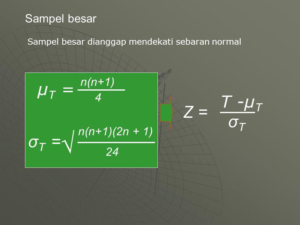 Sampel besar Sampel besar dianggap mendekati sebaran normal n(n+1) µ T = 4 σ T = n(n+1)(2n + 1) 24 Z = T -µ T σTσT √