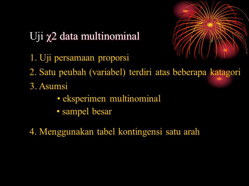 χ2 data multinominal Uji χ2 data multinominal 1. Uji persamaan proporsi 2.