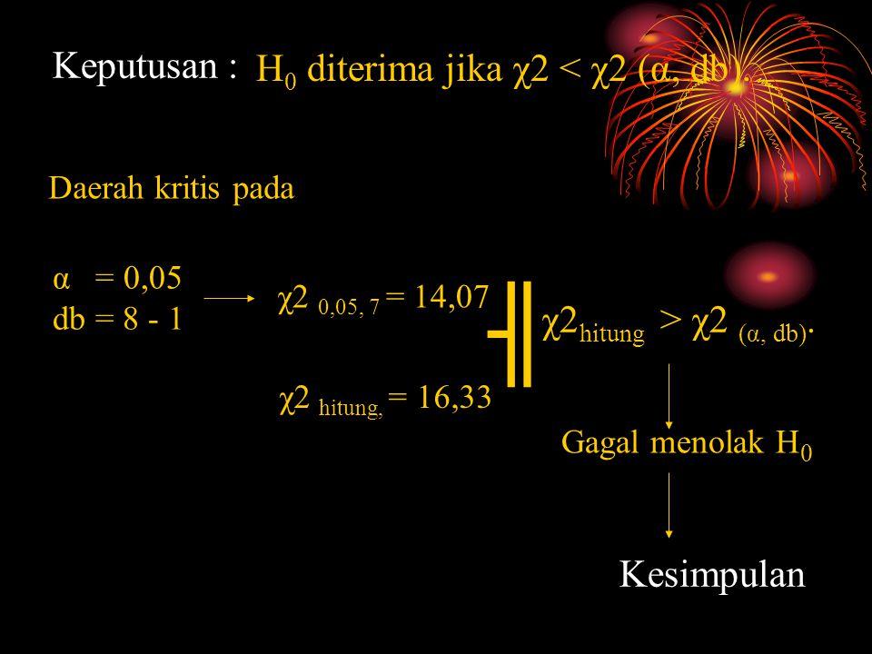 α = 0,05 db = 8 - 1 χ2 0,05, 7 = 14,07 χ2 hitung, = 16,33 Gagal menolak H 0 Keputusan : Daerah kritis pada χ2 hitung > χ2 (α, db).