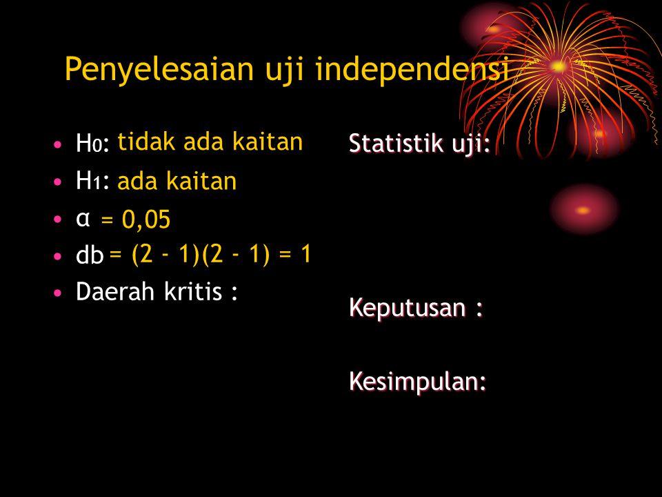 H 0 : H 1 : α db Daerah kritis : Statistik uji: Keputusan : Kesimpulan: Penyelesaian uji independensi tidak ada kaitan ada kaitan = 0,05 = (2 - 1)(2 - 1) = 1
