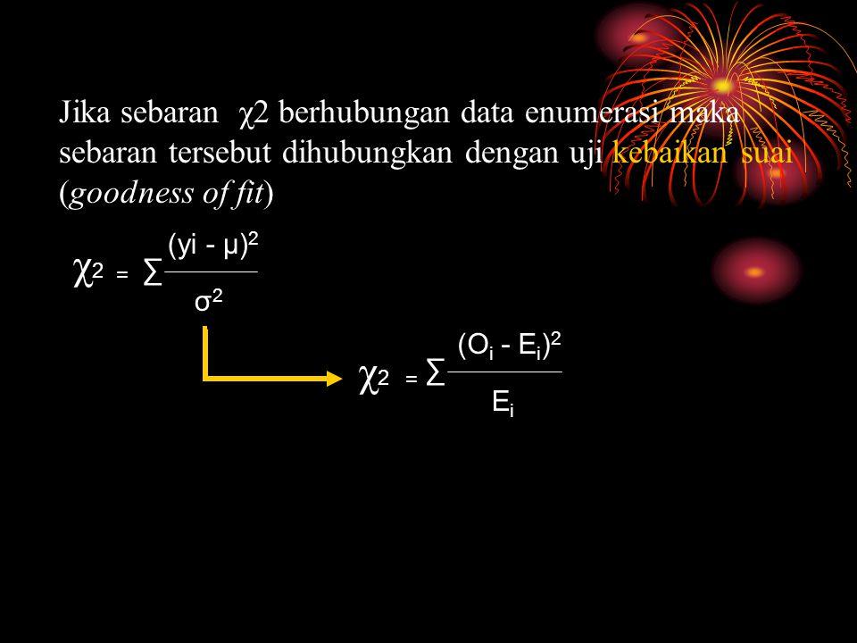 Jika sebaran χ2 berhubungan data enumerasi maka sebaran tersebut dihubungkan dengan uji kebaikan suai (goodness of fit) χ2χ2 = ∑ (yi - µ) 2 σ2σ2 χ2χ2 = ∑ (O i - E i ) 2 EiEi