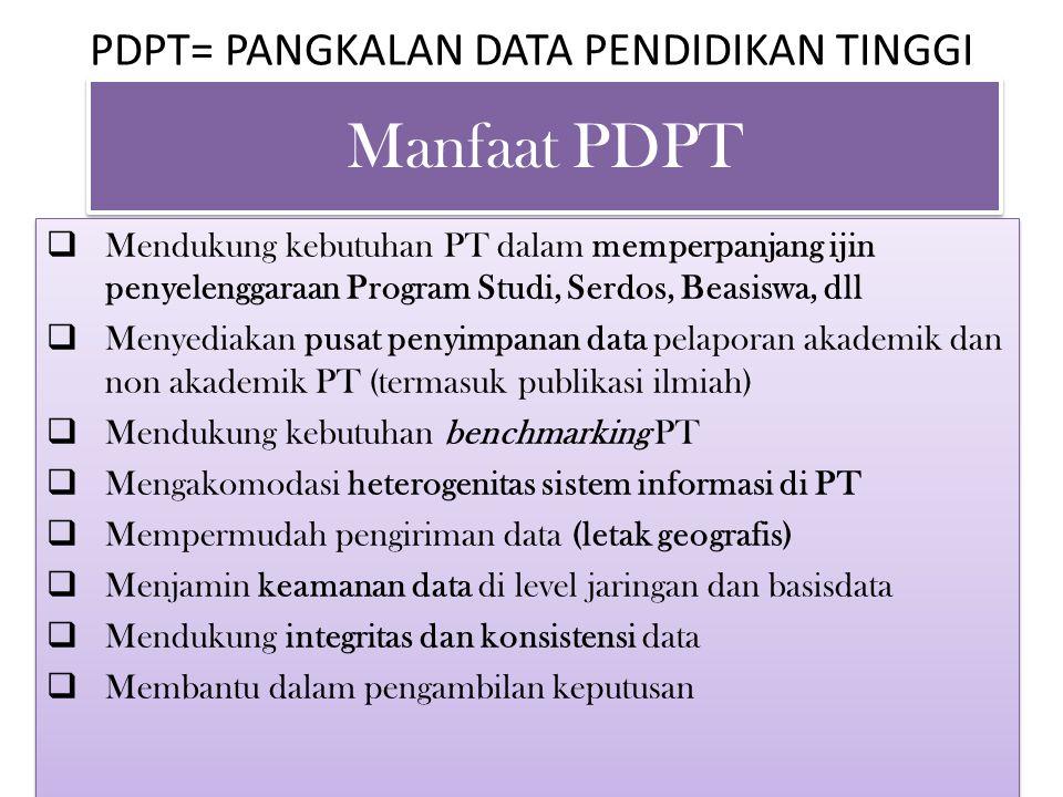 PDPT FKH -UA DATA BELUM TER UPDATE HARUS SEGERA UPDATE / MAINTENANCE SEHINGGA HARI INI KITA LAKUKAN IJAZAH TRANSKRIP PANGKAT JABATAN