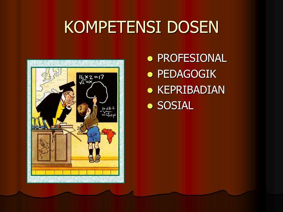 KOMPETENSI DOSEN PROFESIONAL PROFESIONAL PEDAGOGIK PEDAGOGIK KEPRIBADIAN KEPRIBADIAN SOSIAL SOSIAL