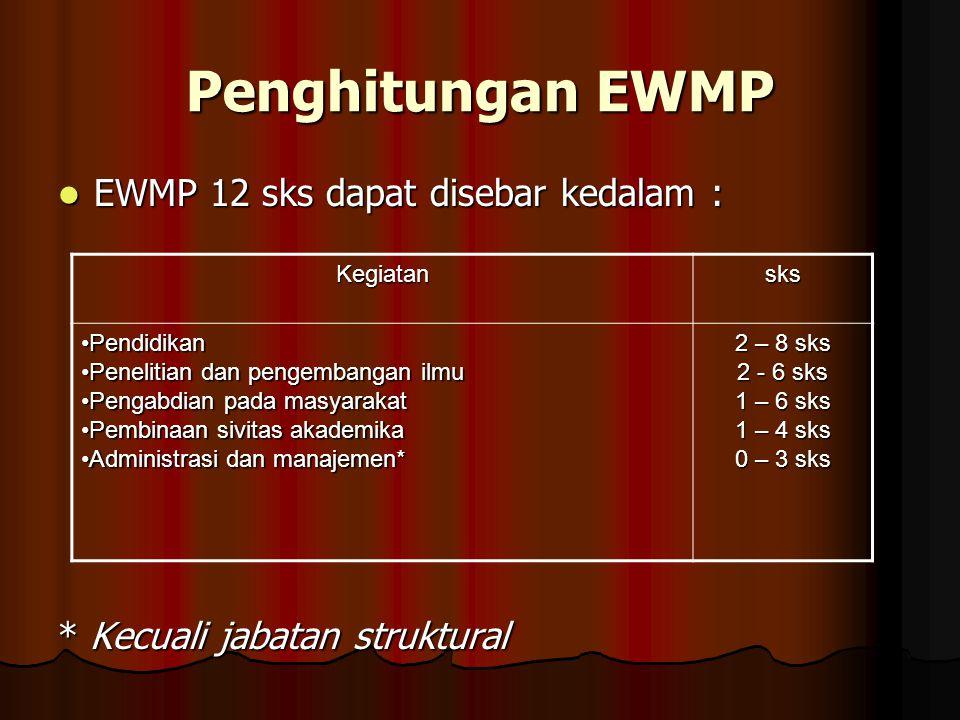 Penghitungan EWMP EWMP 12 sks dapat disebar kedalam : EWMP 12 sks dapat disebar kedalam : * Kecuali jabatan struktural Kegiatansks PendidikanPendidika