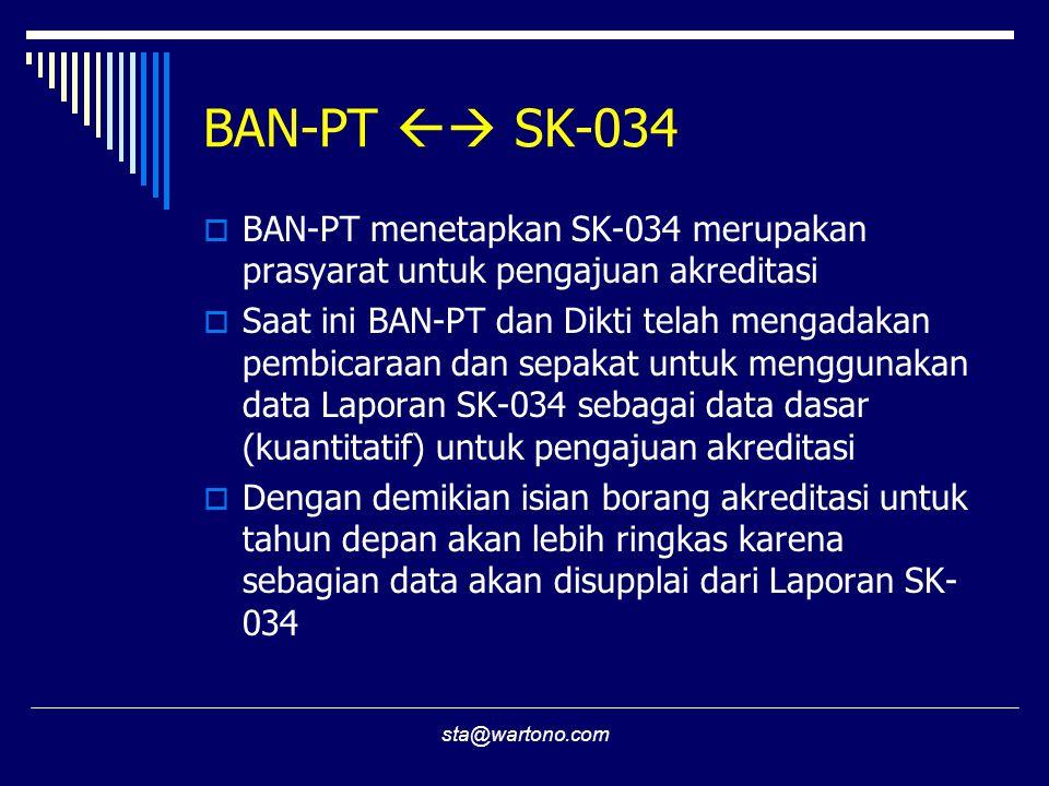 sta@wartono.com BAN-PT  SK-034  BAN-PT menetapkan SK-034 merupakan prasyarat untuk pengajuan akreditasi  Saat ini BAN-PT dan Dikti telah mengadakan pembicaraan dan sepakat untuk menggunakan data Laporan SK-034 sebagai data dasar (kuantitatif) untuk pengajuan akreditasi  Dengan demikian isian borang akreditasi untuk tahun depan akan lebih ringkas karena sebagian data akan disupplai dari Laporan SK- 034