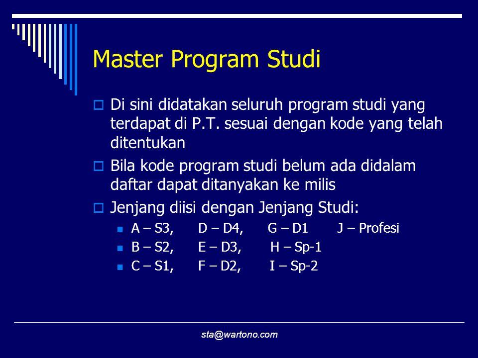 sta@wartono.com Master Program Studi  Di sini didatakan seluruh program studi yang terdapat di P.T.