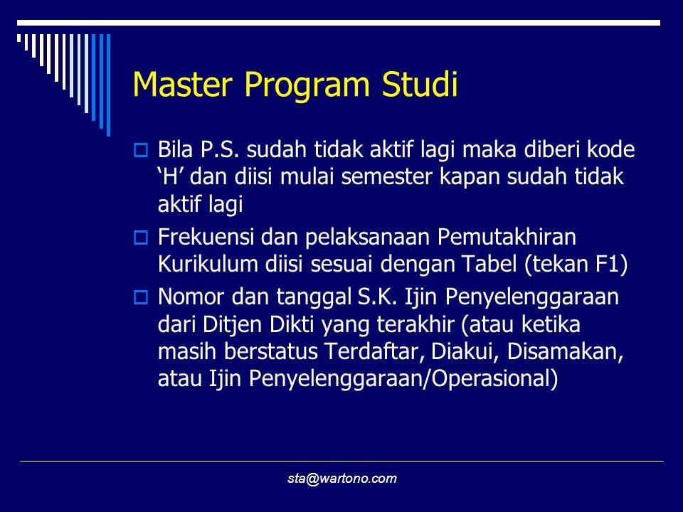 sta@wartono.com Master Program Studi  Bila P.S.