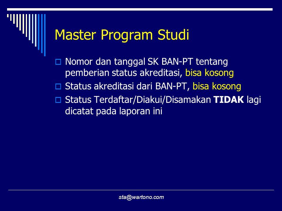 sta@wartono.com Master Program Studi  Nomor dan tanggal SK BAN-PT tentang pemberian status akreditasi, bisa kosong  Status akreditasi dari BAN-PT, bisa kosong  Status Terdaftar/Diakui/Disamakan TIDAK lagi dicatat pada laporan ini