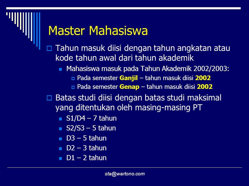 sta@wartono.com Master Mahasiswa  Tahun masuk diisi dengan tahun angkatan atau kode tahun awal dari tahun akademik Mahasiswa masuk pada Tahun Akademik 2002/2003:  Pada semester Ganjil – tahun masuk diisi 2002  Pada semester Genap – tahun masuk diisi 2002  Batas studi diisi dengan batas studi maksimal yang ditentukan oleh masing-masing PT S1/D4 – 7 tahun S2/S3 – 5 tahun D3 – 5 tahun D2 – 3 tahun D1 – 2 tahun