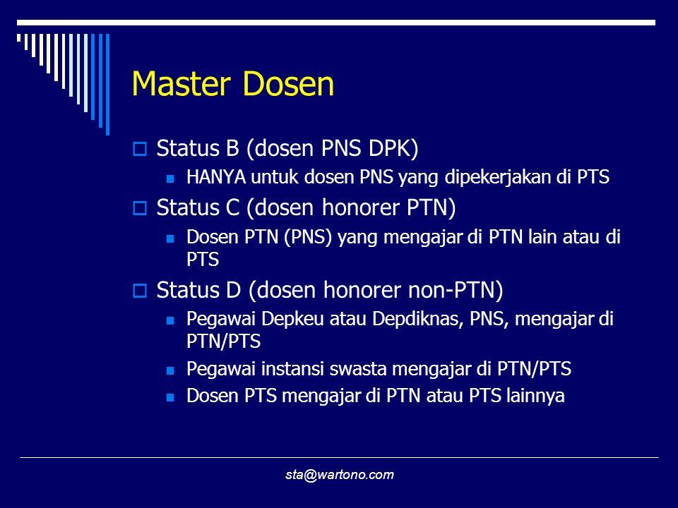 sta@wartono.com Master Dosen  Status B (dosen PNS DPK) HANYA untuk dosen PNS yang dipekerjakan di PTS  Status C (dosen honorer PTN) Dosen PTN (PNS) yang mengajar di PTN lain atau di PTS  Status D (dosen honorer non-PTN) Pegawai Depkeu atau Depdiknas, PNS, mengajar di PTN/PTS Pegawai instansi swasta mengajar di PTN/PTS Dosen PTS mengajar di PTN atau PTS lainnya