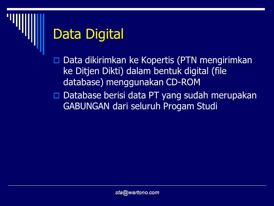 sta@wartono.com Data Digital  Data dikirimkan ke Kopertis (PTN mengirimkan ke Ditjen Dikti) dalam bentuk digital (file database) menggunakan CD-ROM  Database berisi data PT yang sudah merupakan GABUNGAN dari seluruh Progam Studi