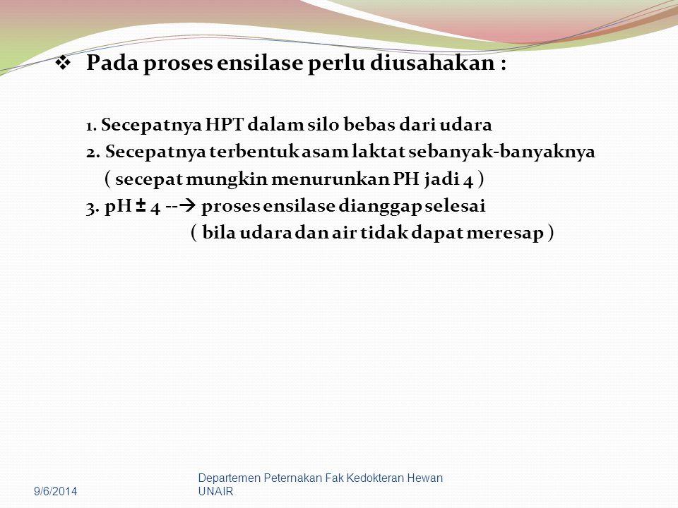  Pada proses ensilase perlu diusahakan : 1. Secepatnya HPT dalam silo bebas dari udara 2. Secepatnya terbentuk asam laktat sebanyak-banyaknya ( secep