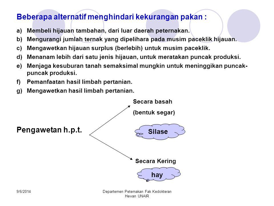 9/6/2014Departemen Peternakan Fak Kedokteran Hewan UNAIR Beberapa alternatif menghindari kekurangan pakan : a)Membeli hijauan tambahan, dari luar daer