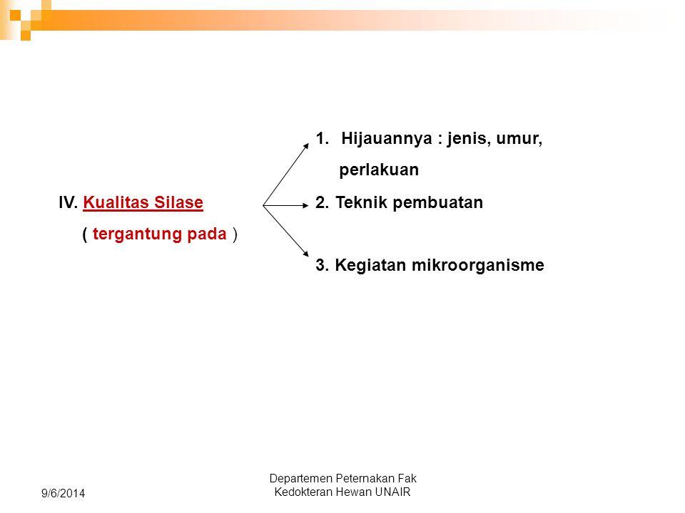 Departemen Peternakan Fak Kedokteran Hewan UNAIR 9/6/2014 IV. Kualitas Silase ( tergantung pada ) 1.Hijauannya : jenis, umur, perlakuan 2. Teknik pemb