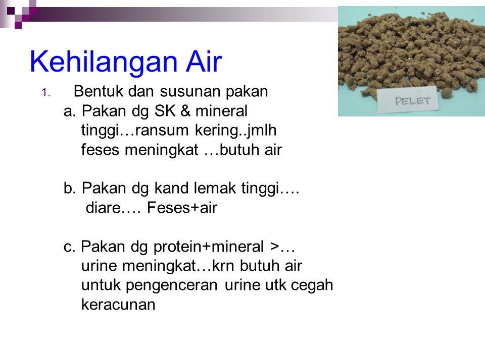 Kehilangan Air 1. Bentuk dan susunan pakan a. Pakan dg SK & mineral tinggi…ransum kering..jmlh feses meningkat …butuh air b. Pakan dg kand lemak tingg