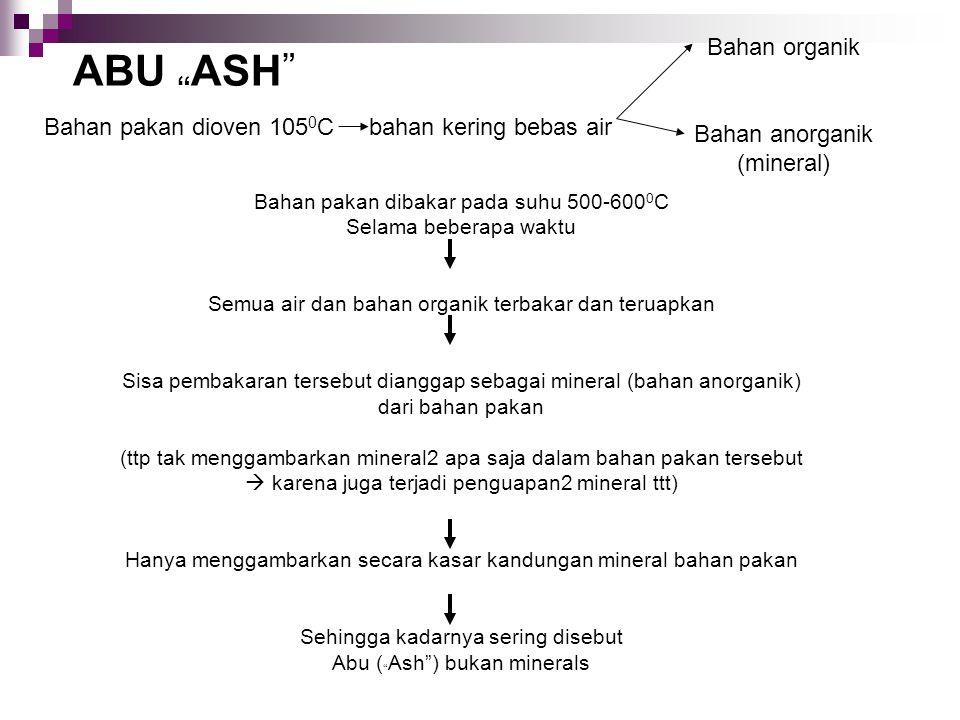 "ABU "" ASH "" Bahan pakan dioven 105 0 C bahan kering bebas air Bahan pakan dibakar pada suhu 500-600 0 C Selama beberapa waktu Semua air dan bahan orga"