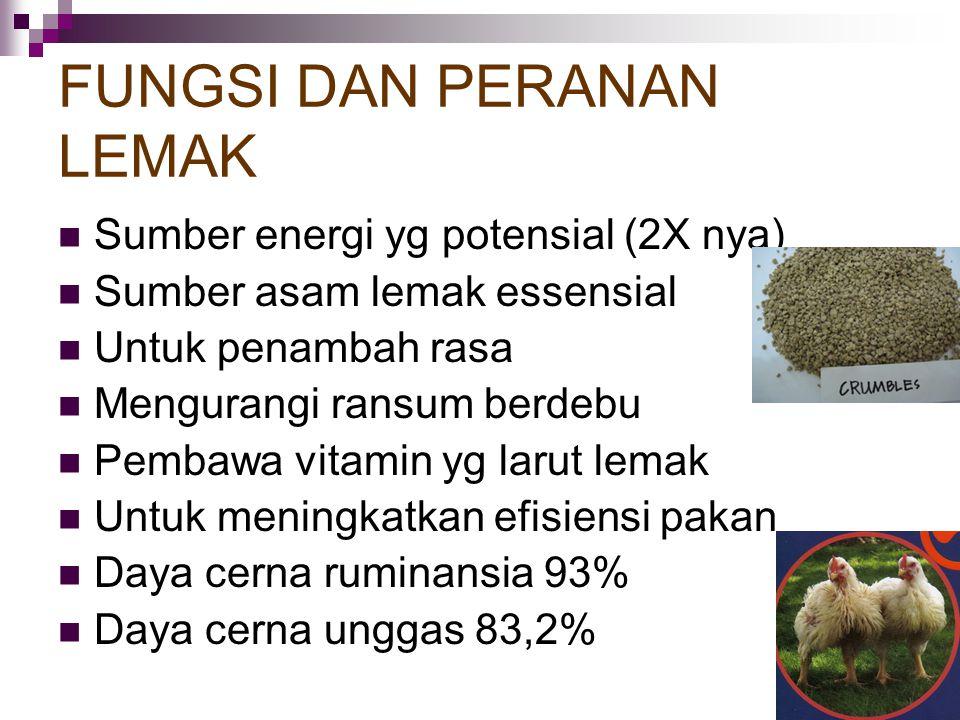 FUNGSI DAN PERANAN LEMAK Sumber energi yg potensial (2X nya) Sumber asam lemak essensial Untuk penambah rasa Mengurangi ransum berdebu Pembawa vitamin