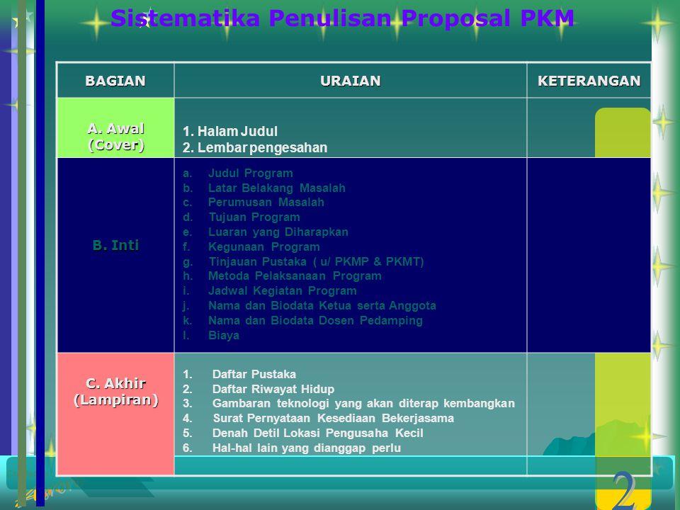 Created by : FORMAT HALAMAN PENGESAHAN USUL PROGRAM KREATIVITAS MAHASISWA 1. Judul Kegiatan : 2. Bidang Kegiatan : ( ) PKMP( ) PKMK (Pilih salah satu)