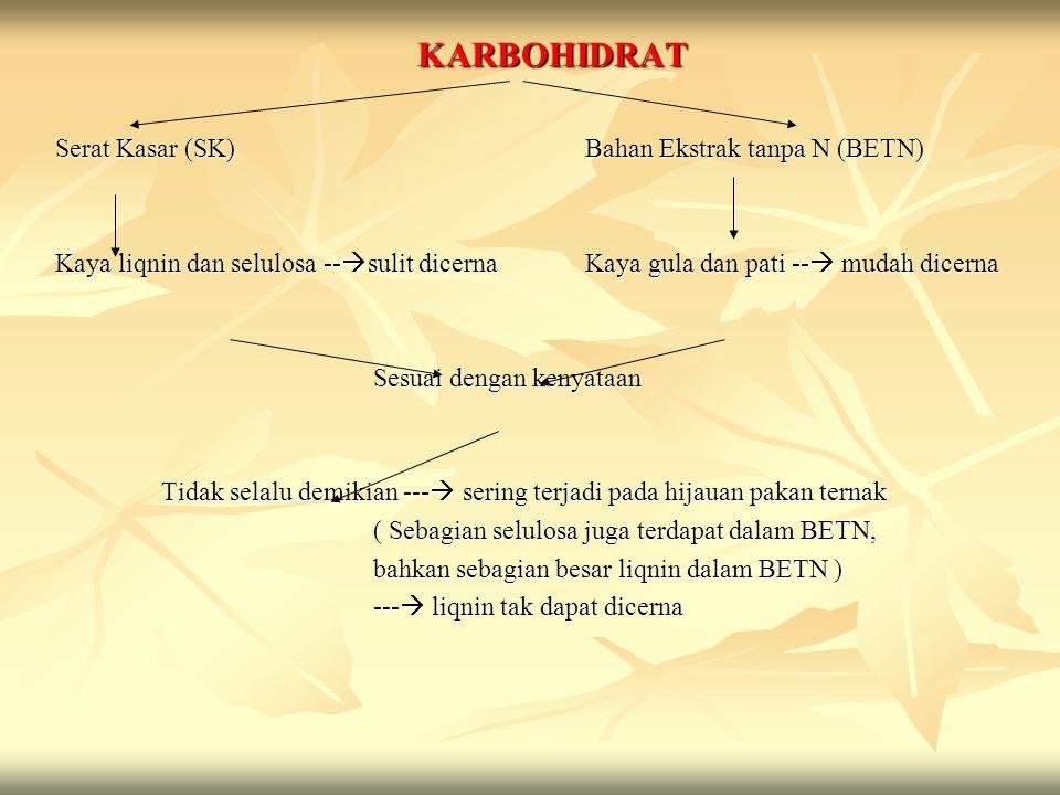 BAHAN EKSTRAK TANPA N (BETN ) BAHAN EKSTRAK TANPA N (BETN )atau NITROGEN FREE EXTRACT (NFE) BETN ---  kelompok karbohidrat yang mudah larut dalam perebusan menggunakan larutan asam lemah dan basa lemah menggunakan larutan asam lemah dan basa lemah BETN = 100% - ( % air + % PK + % LK + % SK + % abu ) atau atau BETN = % BK – ( % PK + % LK + % SK + % abu )