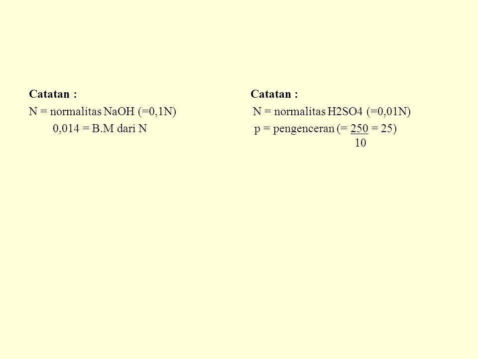 Catatan : N = normalitas NaOH (=0,1N) N = normalitas H2SO4 (=0,01N) 0,014 = B.M dari N p = pengenceran (= 250 = 25) 10