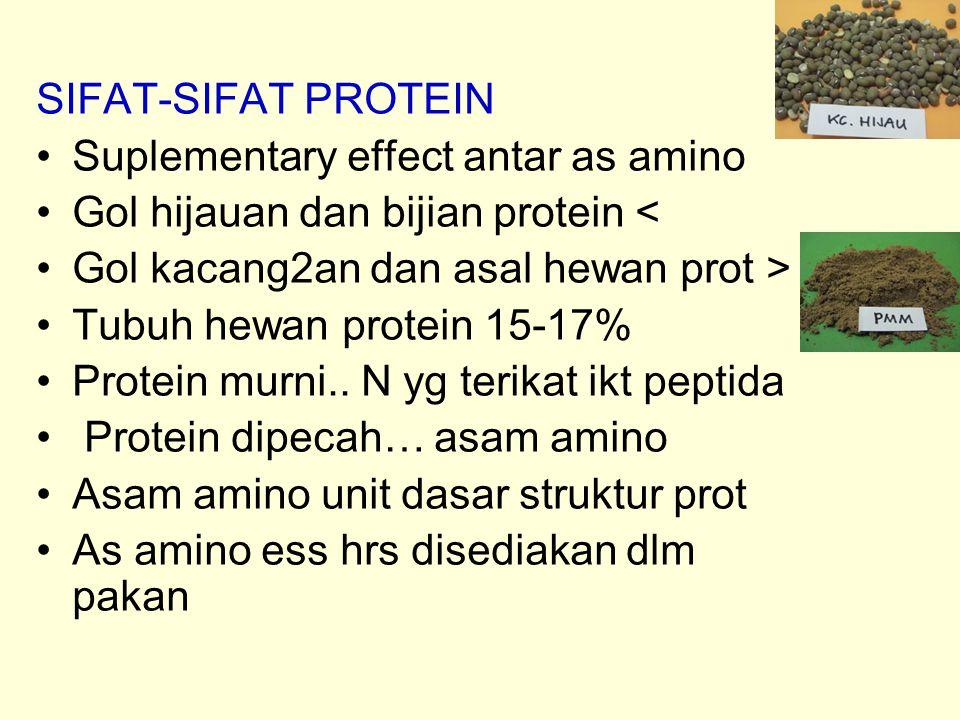SIFAT-SIFAT PROTEIN Suplementary effect antar as amino Gol hijauan dan bijian protein < Gol kacang2an dan asal hewan prot > Tubuh hewan protein 15-17%