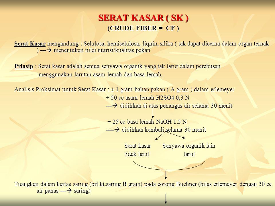 SERAT KASAR ( SK ) (CRUDE FIBER = CF ) Serat Kasar mengandung : Selulosa, hemiselulosa, liqnin, silika ( tak dapat dicerna dalam organ ternak ) --- 