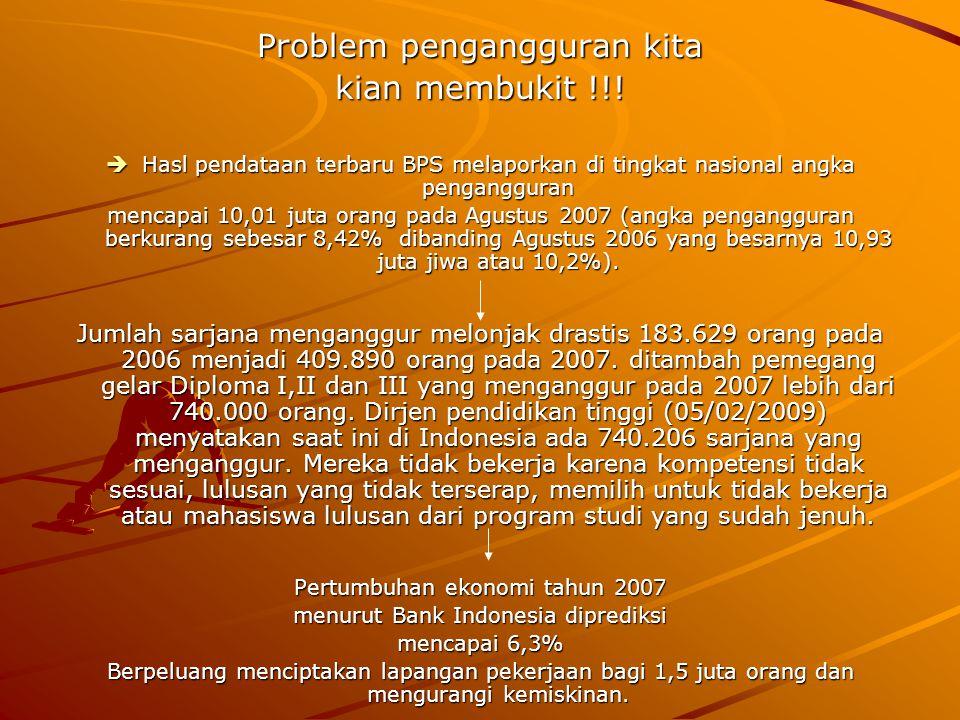 Problem pengangguran kita kian membukit !!!  Hasl pendataan terbaru BPS melaporkan di tingkat nasional angka pengangguran mencapai 10,01 juta orang p