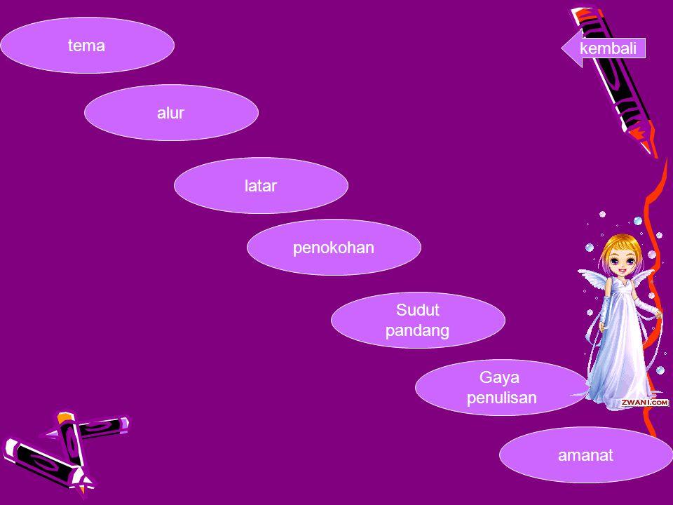 amanat Gaya penulisan penokohan latar Sudut pandang alur tema kembali