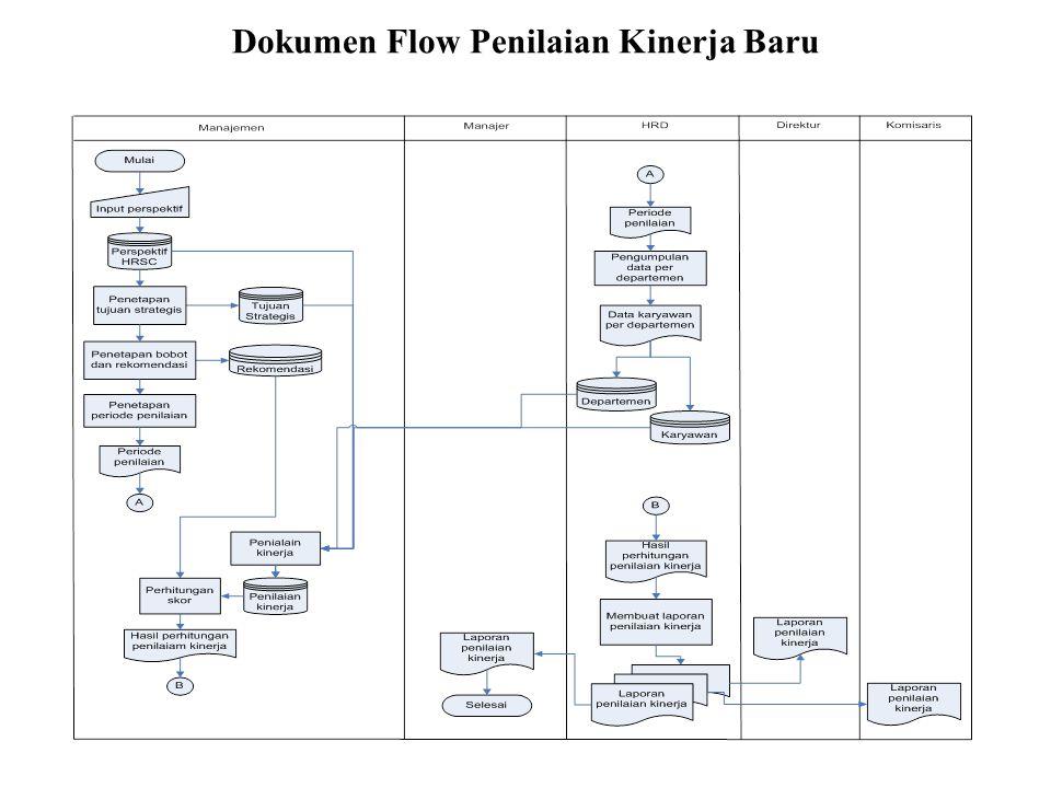 Dokumen Flow Penilaian Kinerja Baru