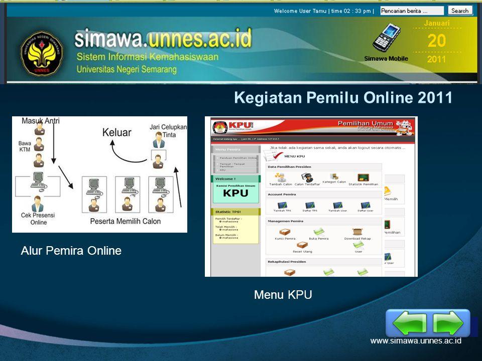 LOGO Kegiatan Pemilu Online 2011 www.simawa.unnes.ac.id Alur Pemira Online Menu KPU