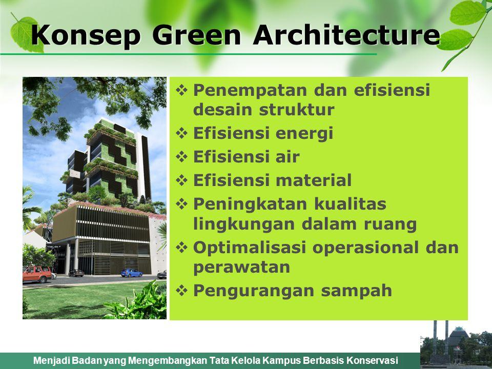 Konsep Green Architecture  Penempatan dan efisiensi desain struktur  Efisiensi energi  Efisiensi air  Efisiensi material  Peningkatan kualitas lingkungan dalam ruang  Optimalisasi operasional dan perawatan  Pengurangan sampah