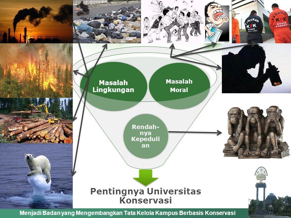 Menjadi Badan yang Mengembangkan Tata Kelola Kampus Berbasis Konservasi Konservasi PerlindunganPengawetan Pemanfaatan Secara lestari