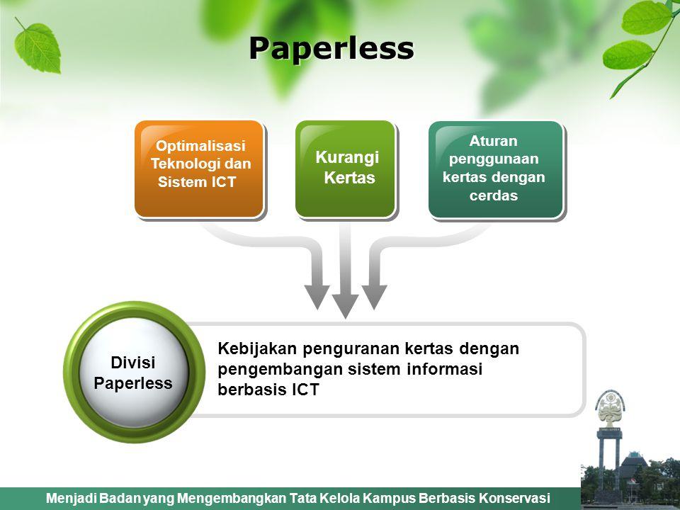 Menjadi Badan yang Mengembangkan Tata Kelola Kampus Berbasis Konservasi Paperless Optimalisasi Teknologi dan Sistem ICT Kurangi Kertas Aturan penggunaan kertas dengan cerdas Kebijakan penguranan kertas dengan pengembangan sistem informasi berbasis ICT Divisi Paperless