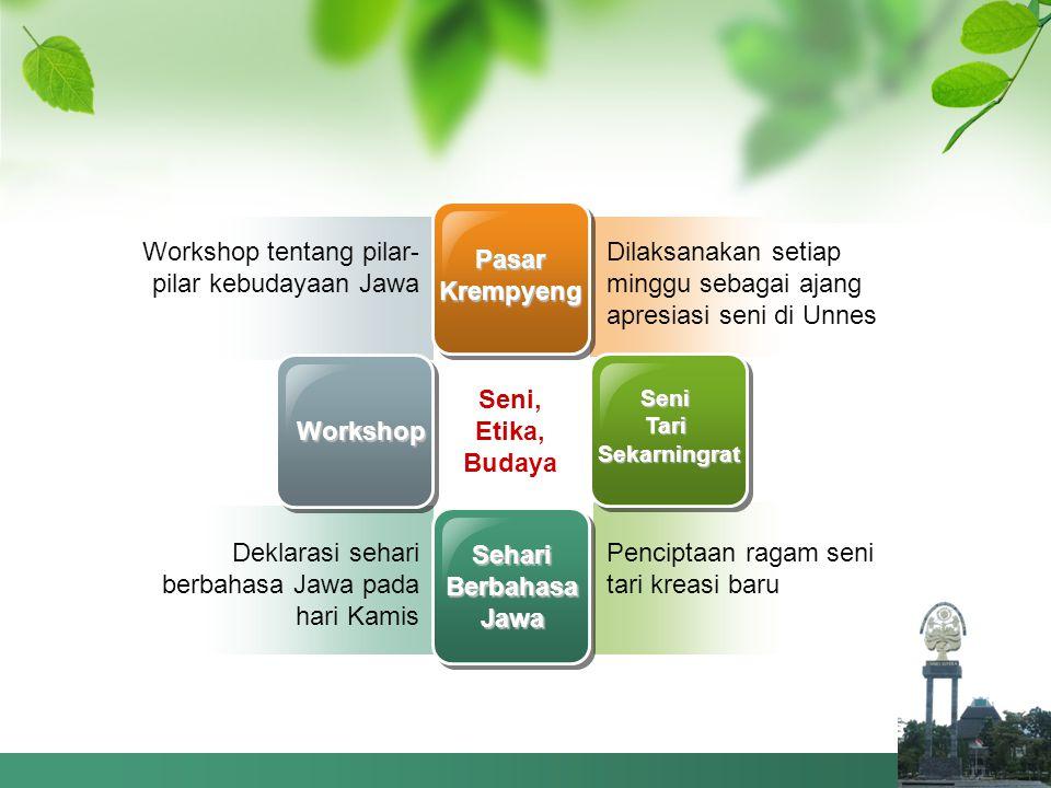 Workshop tentang pilar- pilar kebudayaan Jawa Deklarasi sehari berbahasa Jawa pada hari Kamis Dilaksanakan setiap minggu sebagai ajang apresiasi seni di Unnes Penciptaan ragam seni tari kreasi baru PasarKrempyeng SehariBerbahasaJawa SeniTariSekarningrat Workshop Seni, Etika, Budaya