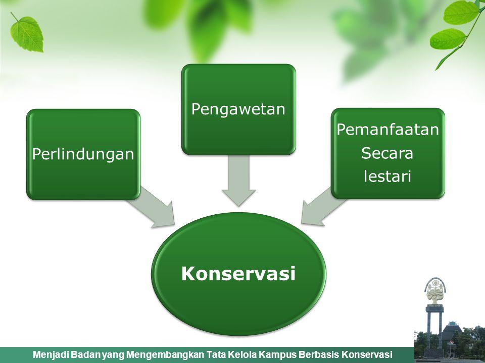 Menjadi Badan yang Mengembangkan Tata Kelola Kampus Berbasis Konservasi Deklarasi Unnes Konservasi yang disaksikan oleh Mendiknas 12 Maret 2010