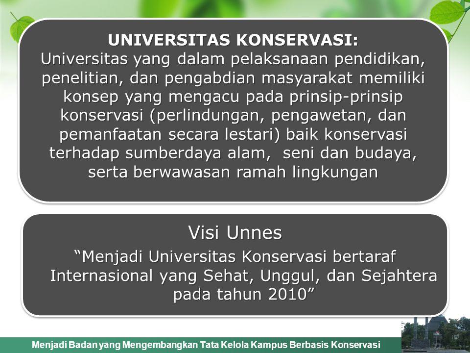 Menjadi Badan yang Mengembangkan Tata Kelola Kampus Berbasis Konservasi UNIVERSITAS KONSERVASI: Universitas yang dalam pelaksanaan pendidikan, penelitian, dan pengabdian masyarakat memiliki konsep yang mengacu pada prinsip-prinsip konservasi (perlindungan, pengawetan, dan pemanfaatan secara lestari) baik konservasi terhadap sumberdaya alam, seni dan budaya, serta berwawasan ramah lingkungan UNIVERSITAS KONSERVASI: Universitas yang dalam pelaksanaan pendidikan, penelitian, dan pengabdian masyarakat memiliki konsep yang mengacu pada prinsip-prinsip konservasi (perlindungan, pengawetan, dan pemanfaatan secara lestari) baik konservasi terhadap sumberdaya alam, seni dan budaya, serta berwawasan ramah lingkungan Visi Unnes Menjadi Universitas Konservasi bertaraf Internasional yang Sehat, Unggul, dan Sejahtera pada tahun 2010 Visi Unnes Menjadi Universitas Konservasi bertaraf Internasional yang Sehat, Unggul, dan Sejahtera pada tahun 2010