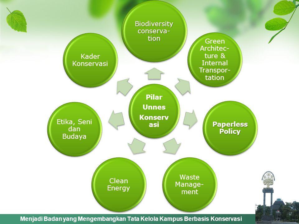 Biogas di Rusunawa & Solar sel untuk penerangan Reaktor Biogas