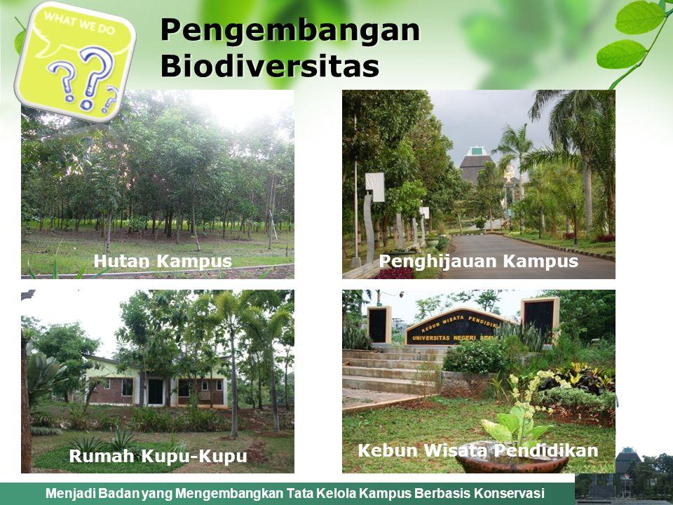 Menjadi Badan yang Mengembangkan Tata Kelola Kampus Berbasis Konservasi Penanaman Kecamatan Gunungpati Sebanyak 39800 bibit pohon ditanam di 16 kelurahan di Kec.