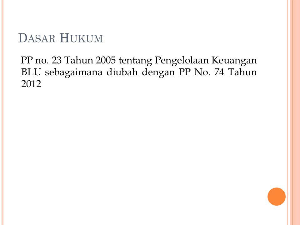 D ASAR H UKUM PP no. 23 Tahun 2005 tentang Pengelolaan Keuangan BLU sebagaimana diubah dengan PP No. 74 Tahun 2012