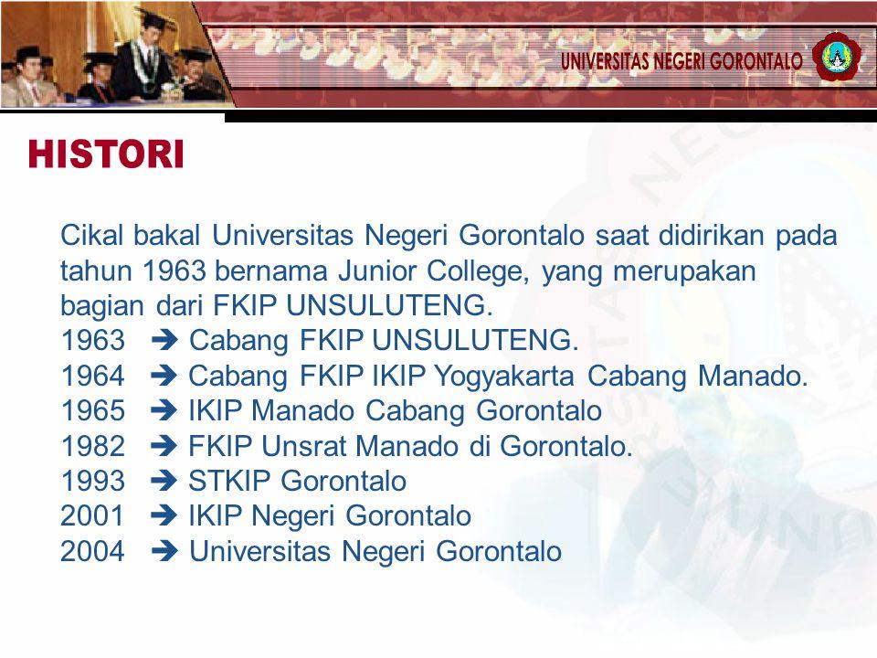 Cikal bakal Universitas Negeri Gorontalo saat didirikan pada tahun 1963 bernama Junior College, yang merupakan bagian dari FKIP UNSULUTENG. 1963  Cab