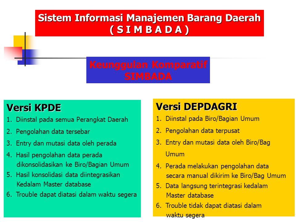 Sistem Informasi Manajemen Barang Daerah ( S I M B A D A ) Keunggulan Komparatif SIMBADA Versi KPDE 1.Diinstal pada semua Perangkat Daerah 2.Pengolaha