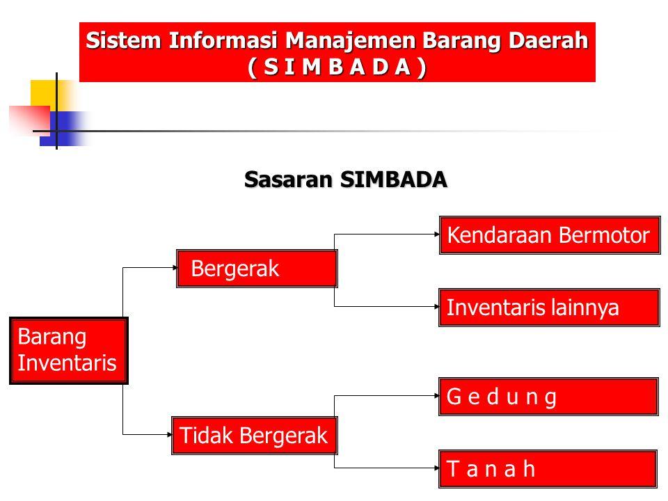 Sasaran SIMBADA Sistem Informasi Manajemen Barang Daerah ( S I M B A D A ) Kendaraan Bermotor Tidak Bergerak Bergerak Inventaris lainnya G e d u n g T